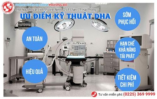 Phương pháp DHA