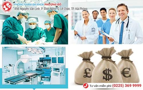 Tiêu chí của cơ sở y tế uy tín