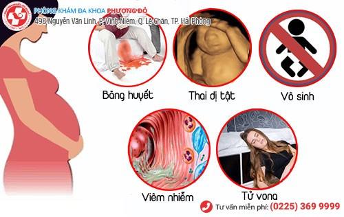 tác hại phá thai dân gian